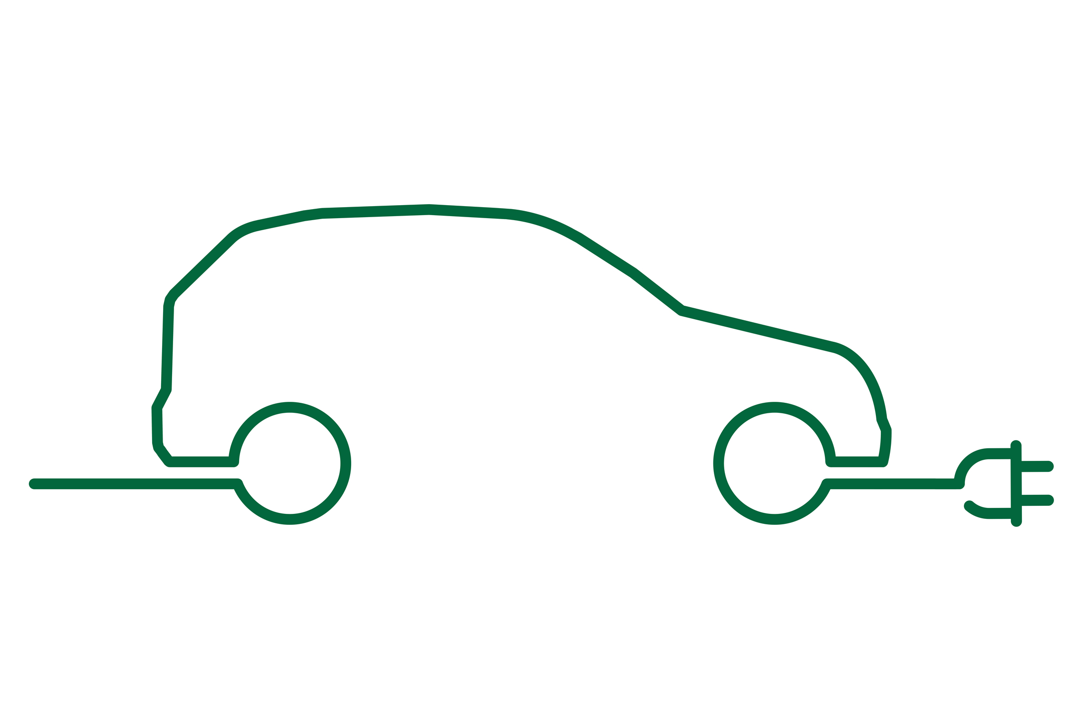 Consumer Decision Making for EVs